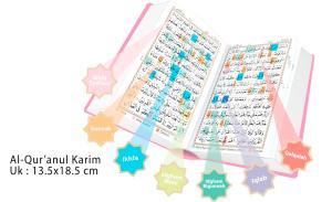 Contoh AlQuranKu-Standar-k